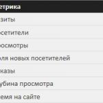 Metrics_List