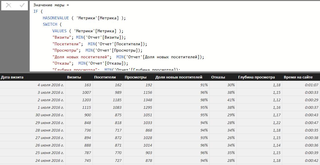 Table_pivot2