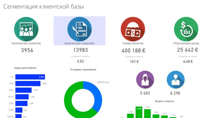 Вебинар совместно с Microsoft