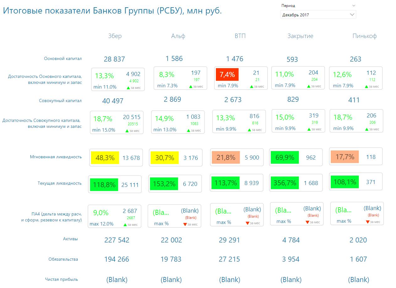 Разработка кастомных визуализаций Power BI — новая услуга от myBI