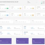 Custom visuals Report full