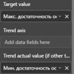 KPI Ind fields