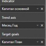 KPI_format