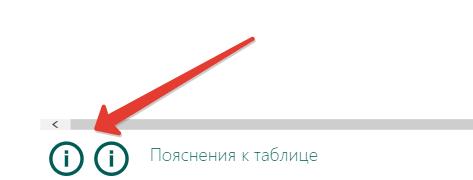 Отчет для менеджеров по рекламе