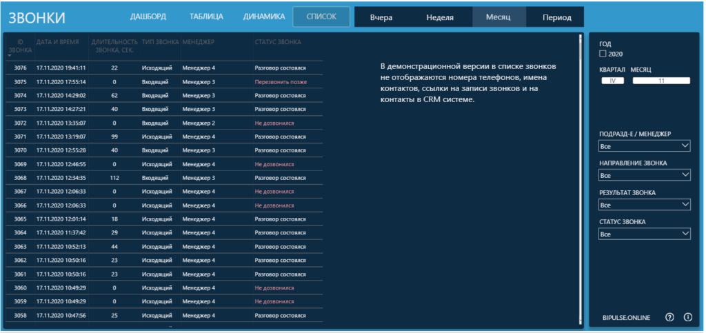 Шаблонный отчет по звонкам из amoCRM — BIPULSE