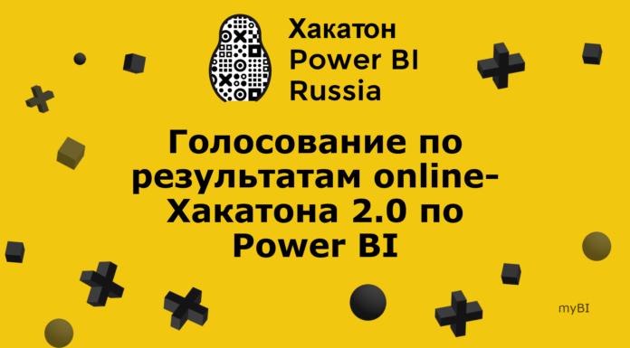 История внедрения Power BI для отслеживания рекламы портала Зарплата.ру