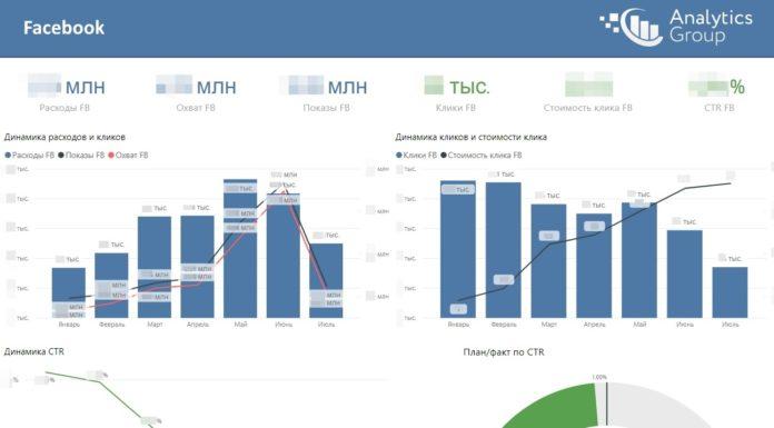 Обзор «серебряного» отчета online-Хакатона по Power BI