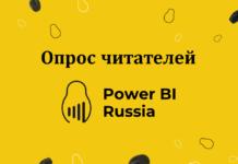 Кейс — Мониторинг контекстной рекламы с помощью myBI Connect